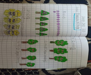 Maths Division Activity